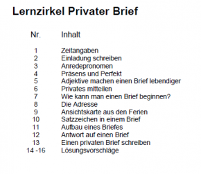 Lernzirkel Privater Brief