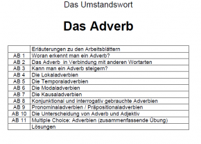 Das Adverb