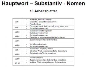 Das Substantiv / Das Nomen
